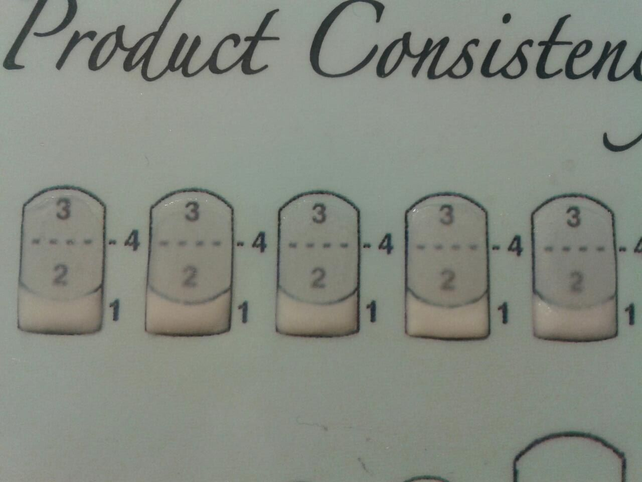 Our Practice Sheets For Product Consistency