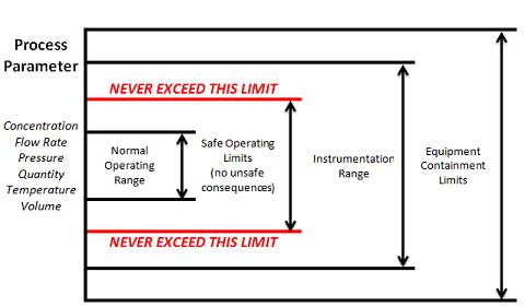standard operating procedure manufacturing pdf