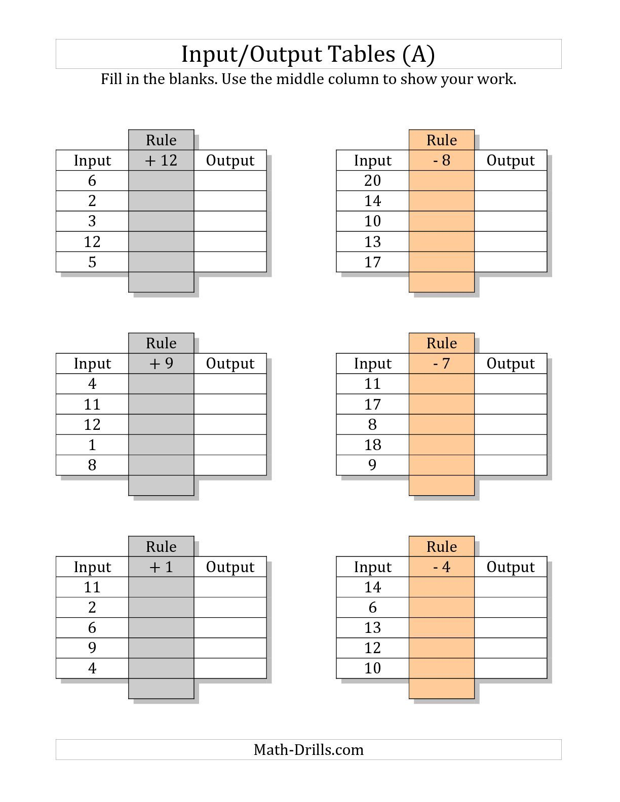 The InputOutput Tables Addition and Subtraction Facts 1 to 12 – Subtracting 9 and 11 Worksheets