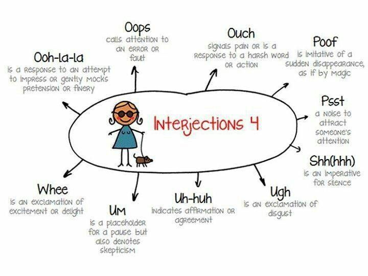 Use appropriate 'Interjections' during writing