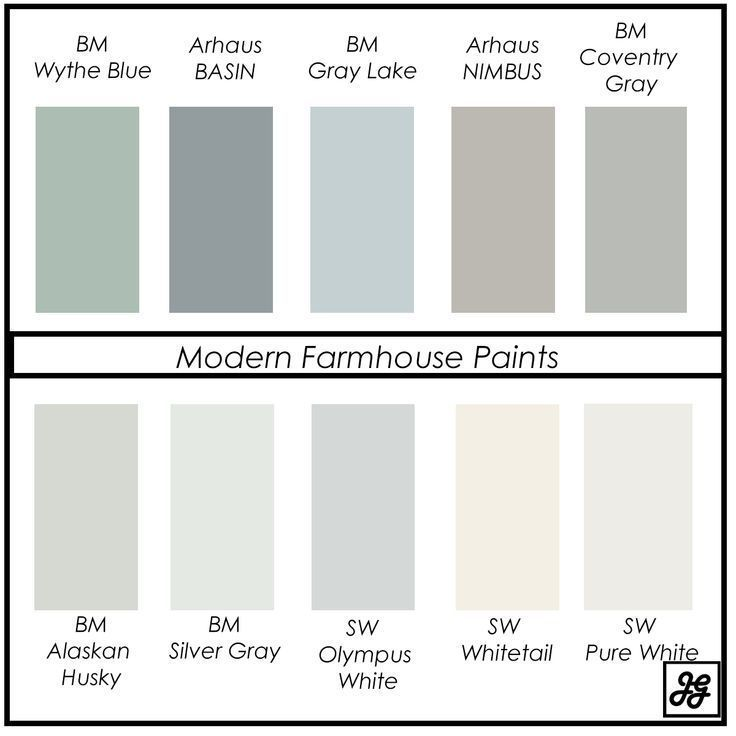 Farmhouse Paint Colors, Neutral Paints, Benjamin Moore