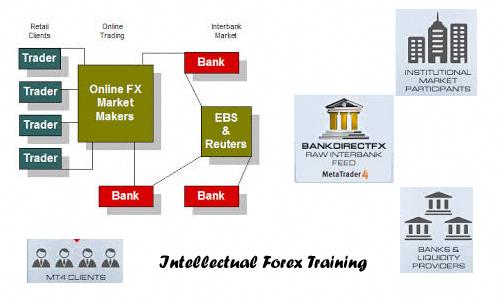 Current interbank exchange rates