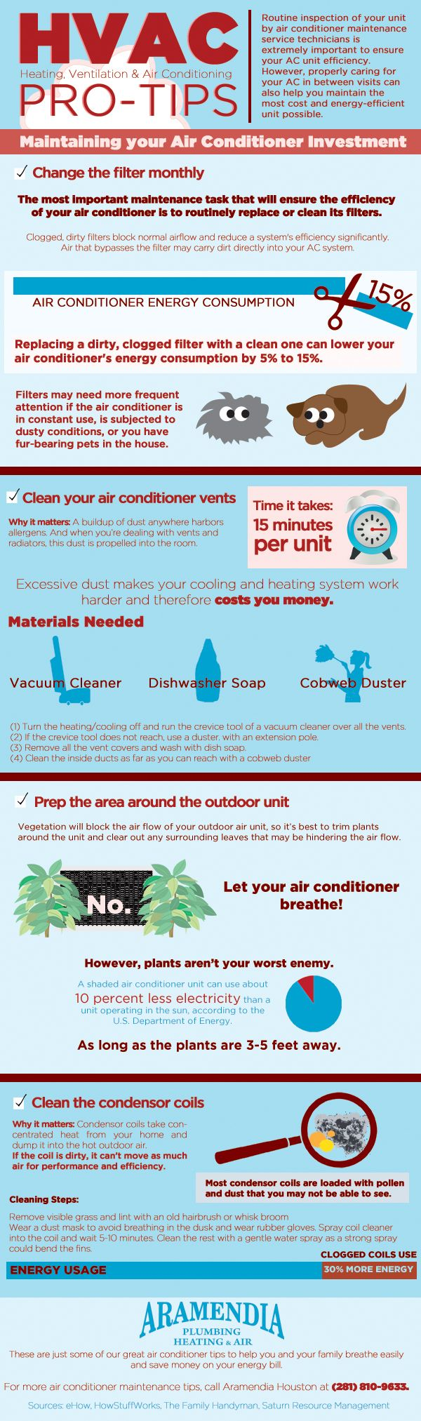 12 Terrific Hvac Marketing Ideas Hvac Infographic Hvac Business