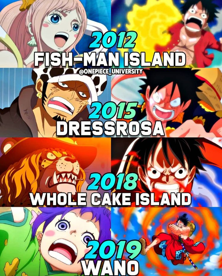 Luffy S Red Hawk 2012 2019 One Piece Anime One Piece Manga Luffy