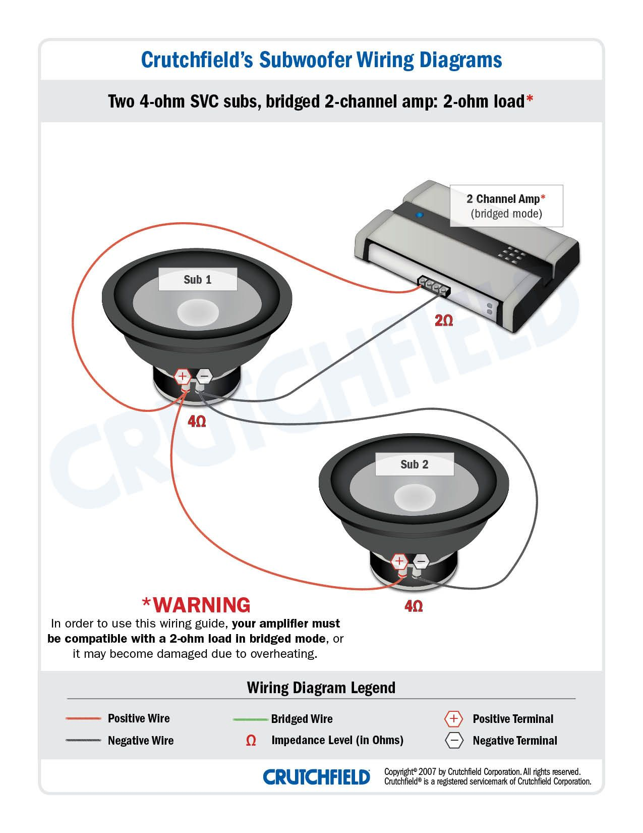 Subwoofer wiring diagrams | crafty | Car audio installation ... on 4 ohm vs 8 ohm, 4 ohm to 1 ohm, subwoofer and amp installation diagram, 4 ohm dual voice coil wiring, 4 ohm dvc wiring, 4 ohm subwoofer, 1 ohm stable wiring diagram, bridge subwoofer wiring diagram, 4 ohm stereo speakers, parts of a speaker diagram, 2 ohm wiring diagram, amplifier circuit diagram, 4 ohm sub wiring, 8 ohm wiring diagram, car speaker diagram, ohms law diagram, speakers in parallel diagram, 4 ohm to 2 ohm, 4 ohm speakers in series,