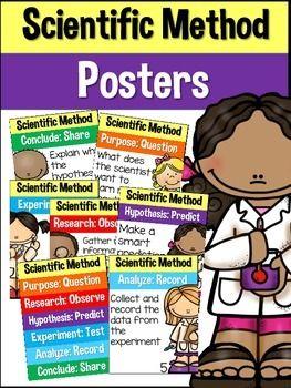 Scientific Method Posters Scientific Method Posters Scientific Method Scientific Method Free