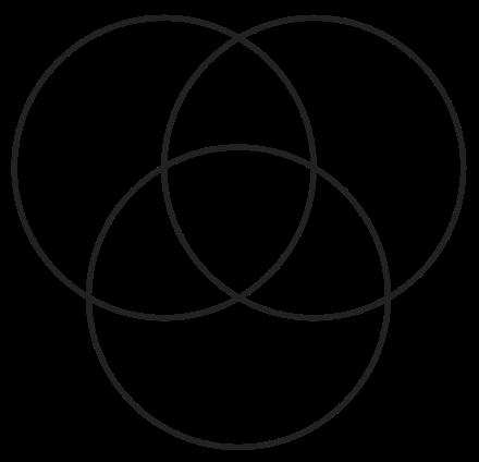 Venn Diagram Wikipedia Venn Pinterest Venn Diagrams And Diagram