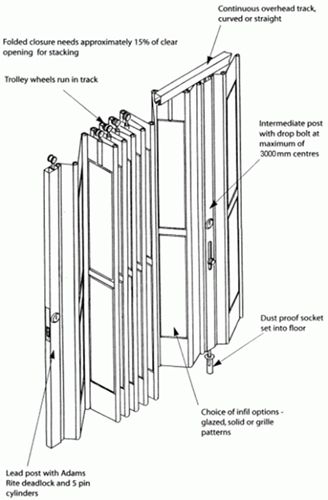 Folding Door Hardware Information For the Home Pinterest