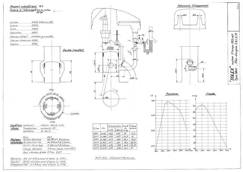 reglage moteur solex 3800