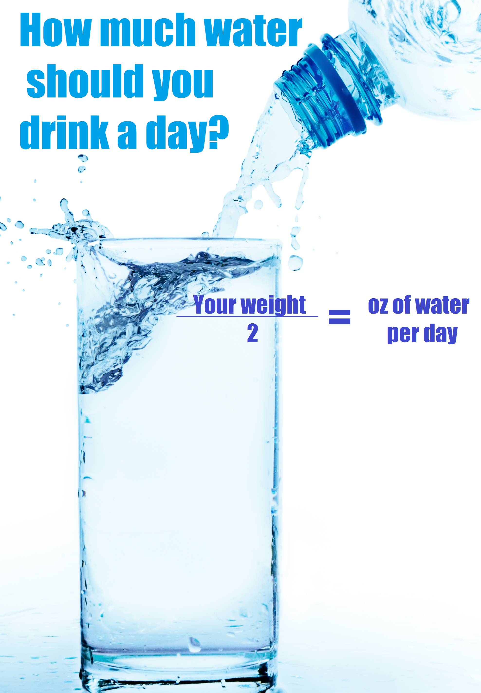 how much water should you drink a day? how much you weigh and divide