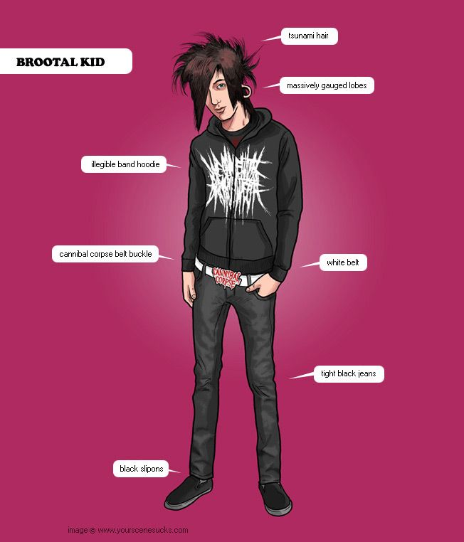 Pin By John On Infographix Lists Punk Different Personality Types Emo Outfits