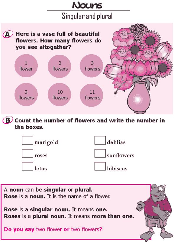 Lesson Plan For Grade 2 Nouns - lesson plan of plurals english ...