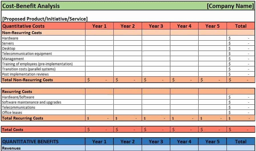 Cost Benefit Analysis Template Excel Fresh 5 Cost Benefit Analysis Templates Word Excel Templates Analysis Financial Analysis Excel Templates