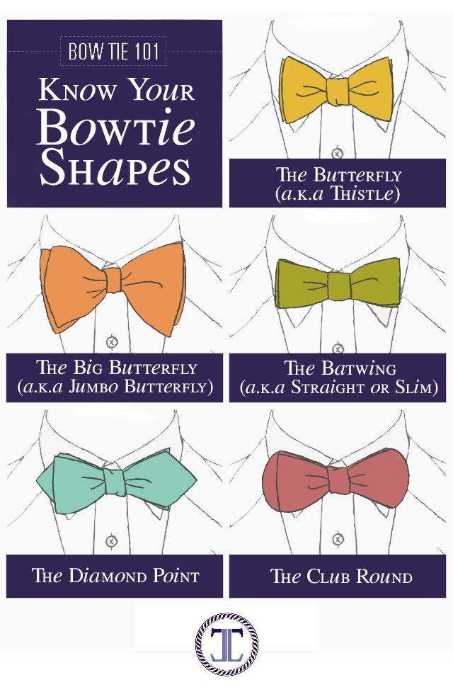 A Guide To Rustic Décor A Brief Introduction To This: Bowties 101 (Part 2)– Types Of Bowties In 2019