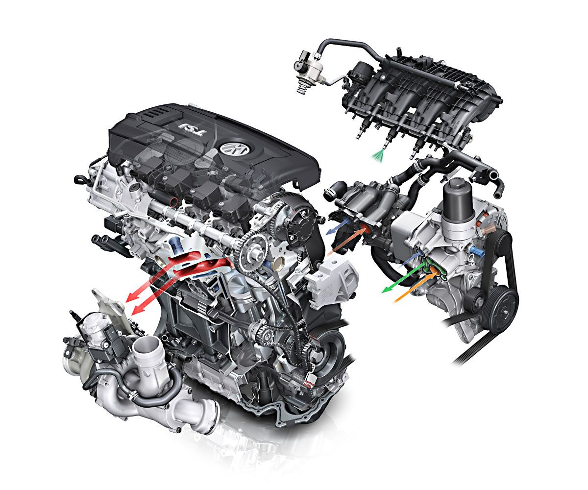 Vw 20 Tsi Engine Diagram