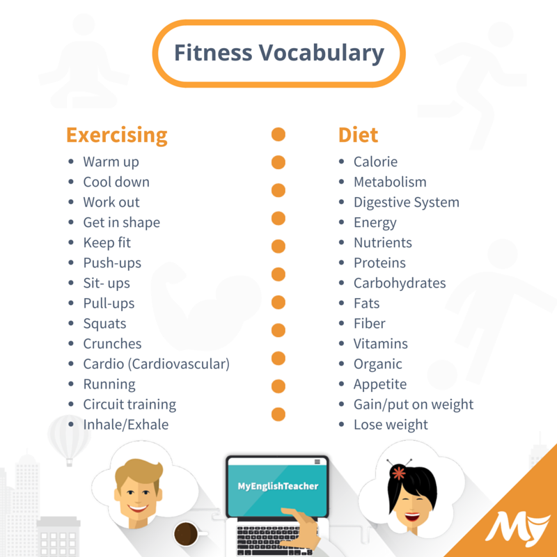 personal fitness vocab These 30 english slang vocabulary words related to health and fitness are exactly frequently fitness is shortened to fit a person who has strong muscles and little fat on.