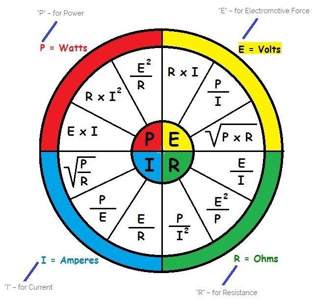 Ohm\u0027s Law Chart Electrical Engineering Blog math Pinterest - electrical engineering excel spreadsheets