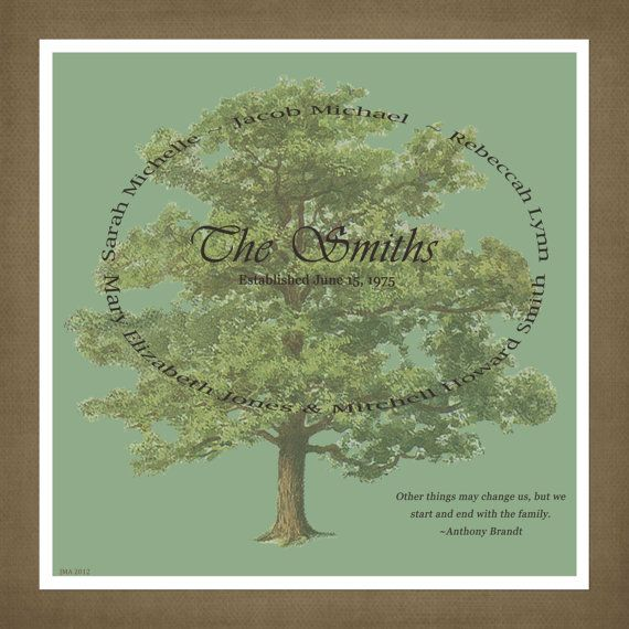 Items Similar To Personalized Immediate Family Tree Gift Print Only Great For Birthdays And Anniversaries On Etsy