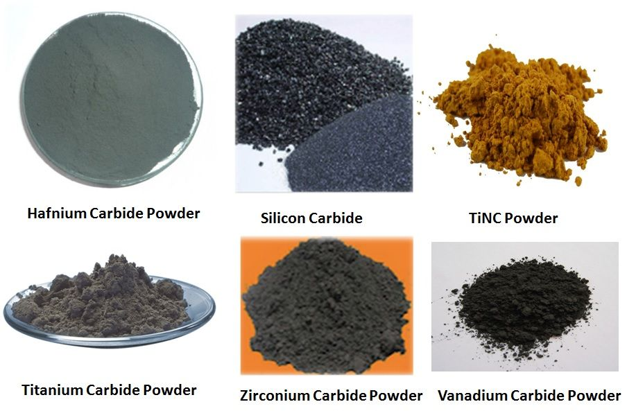 Titanium Carbide Powder Is Used As An Additive In Production Of Manufacturing Tools And Hard Ceramics Visit At Http Ww Thermal Spray Thermal Spraying Spray