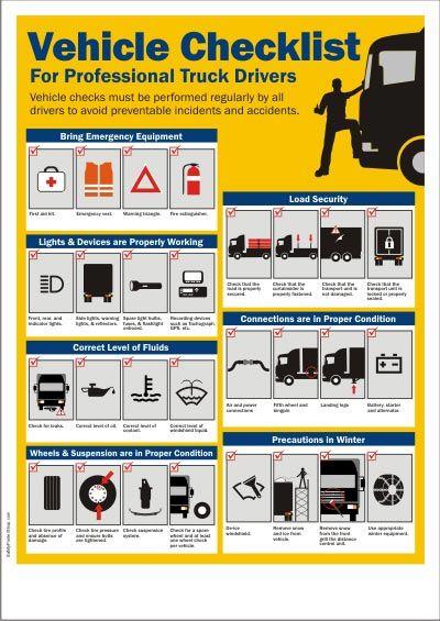 Be Tech Savvy A Handy Glossary Of Cb Lingo Grayflannelsuit Net Trucker Lingo Truck Driver Wife Trucking Life
