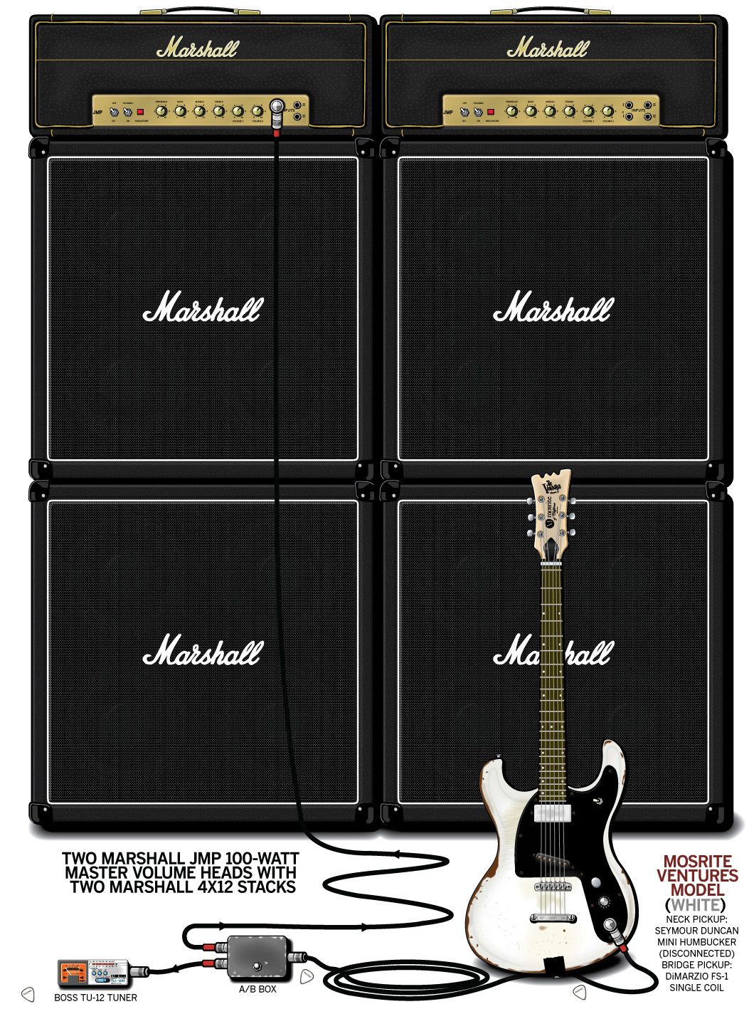 Johnny Ramone The Ramones 1990 Rigs For Gearheads In 2018 Mosrite Guitar Wiring Diagram Rig Pedals Chords Music