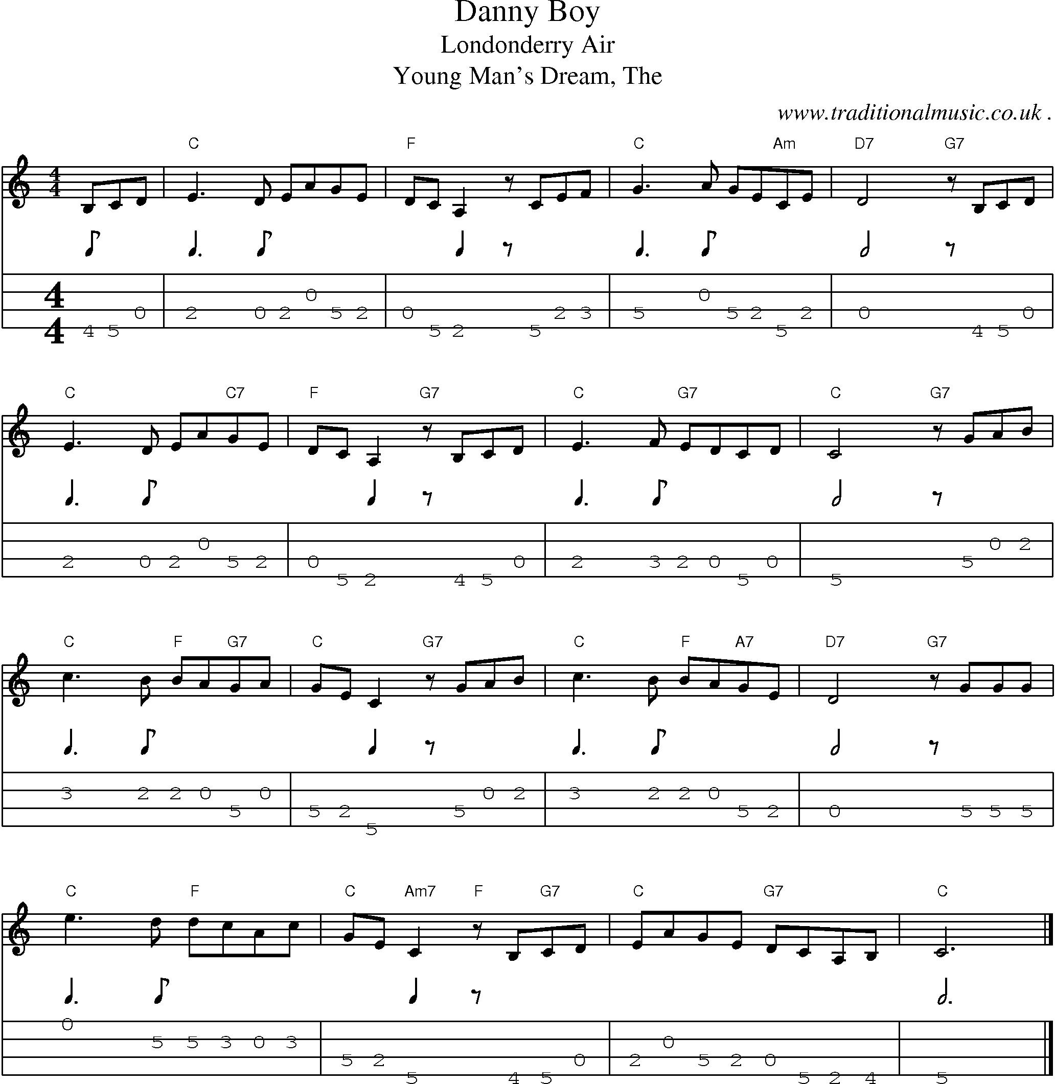 9 to 5 musical score pdf