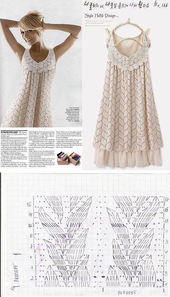 Image Gallery – Page 307863324526429148 – Artofit &8211; Crochet By Video - Diy Crafts