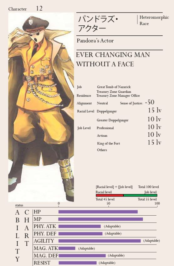 """Overlord"" Pandoras Actor Level 100 Created by Momonga ..."