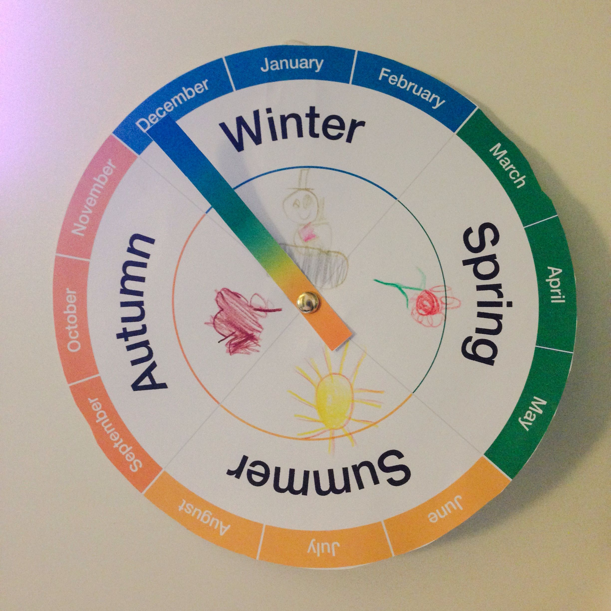 Today Is (Dates, Weather & Seasons) Chart - MindingKids |Seasons Chart With Months