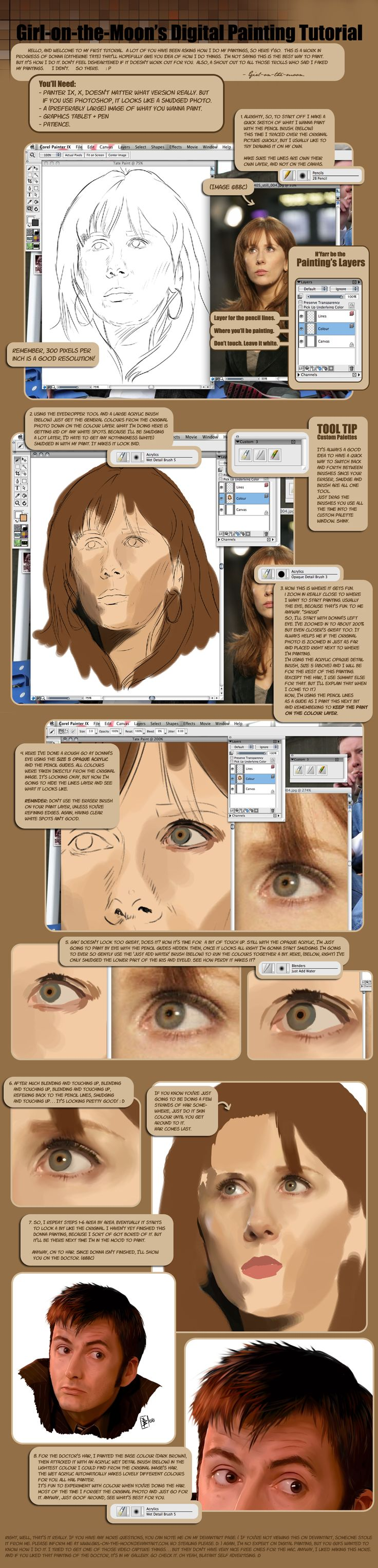 Anatomi Ten 15 / Anatomy Skin 15 - Painting Tutorial by *Girl-on-the ...