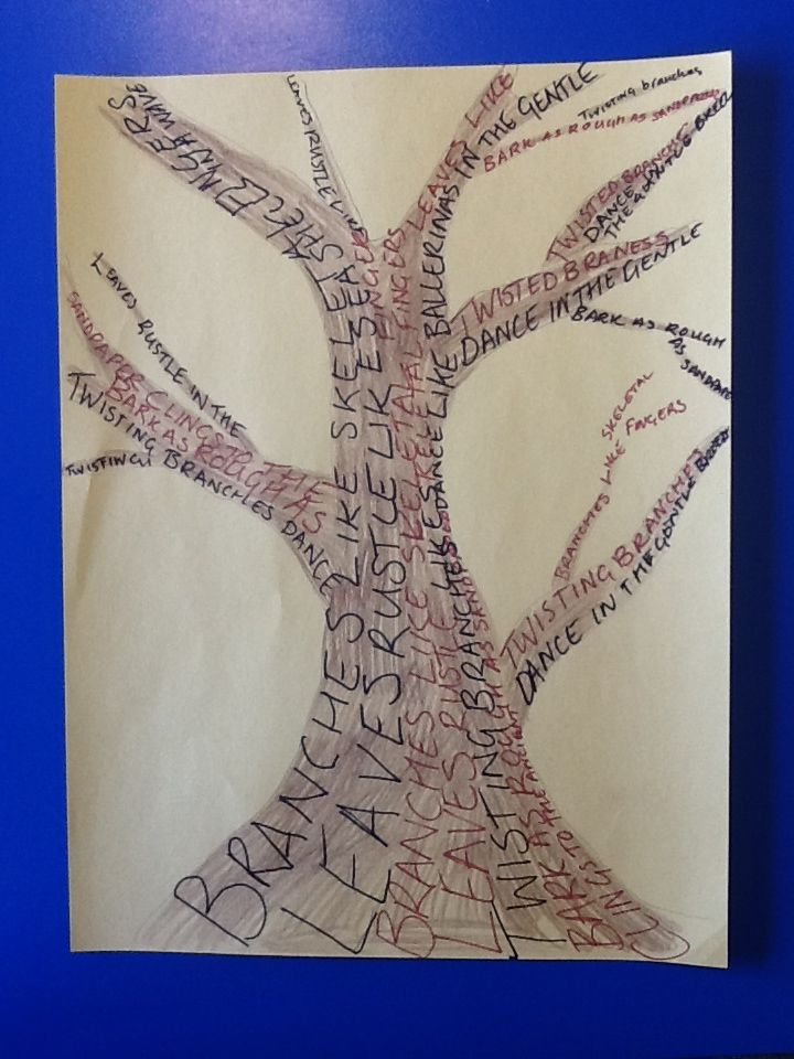 Tree poems. The children need to generate a short poem and ...