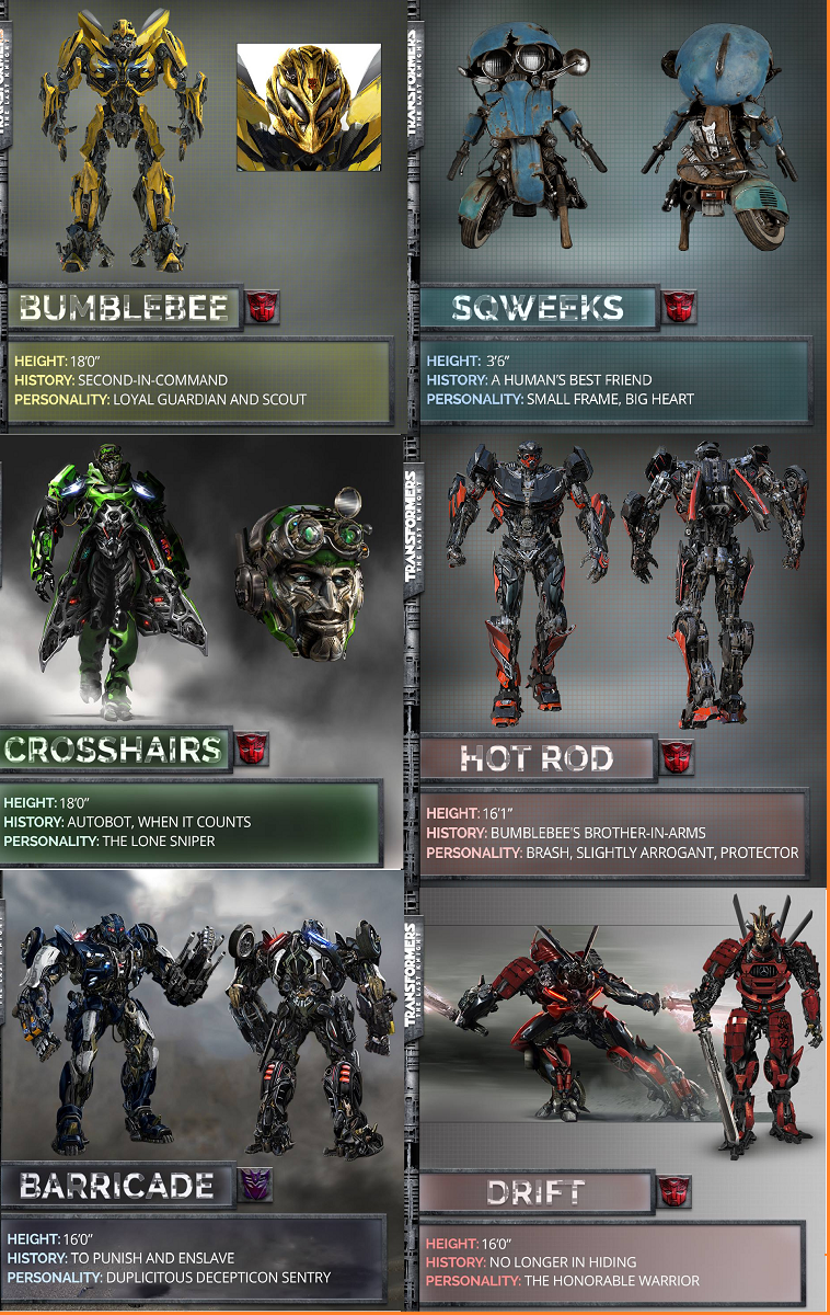 Transformers: the last knight characters | Transformers ...