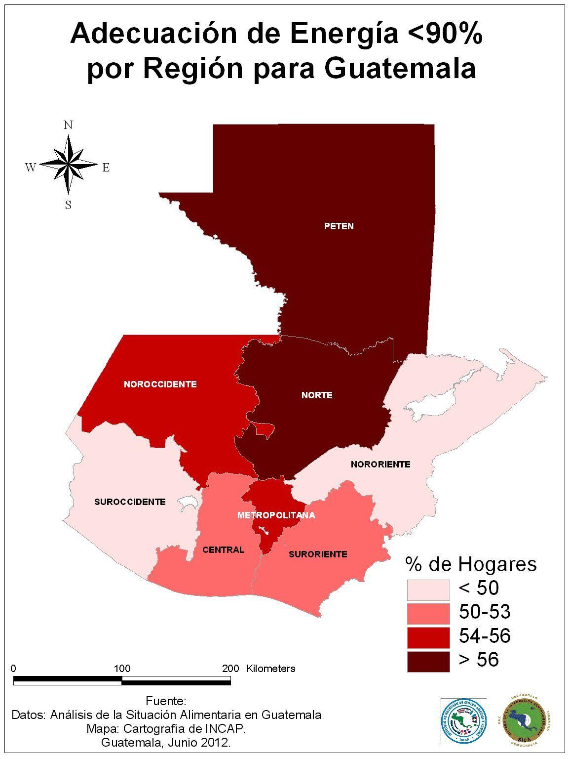 problemas de seguridad alimentaria y nutricional en guatemala