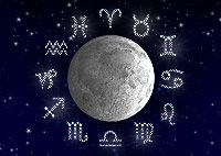 Moon Phase Today Moon Phases Moon