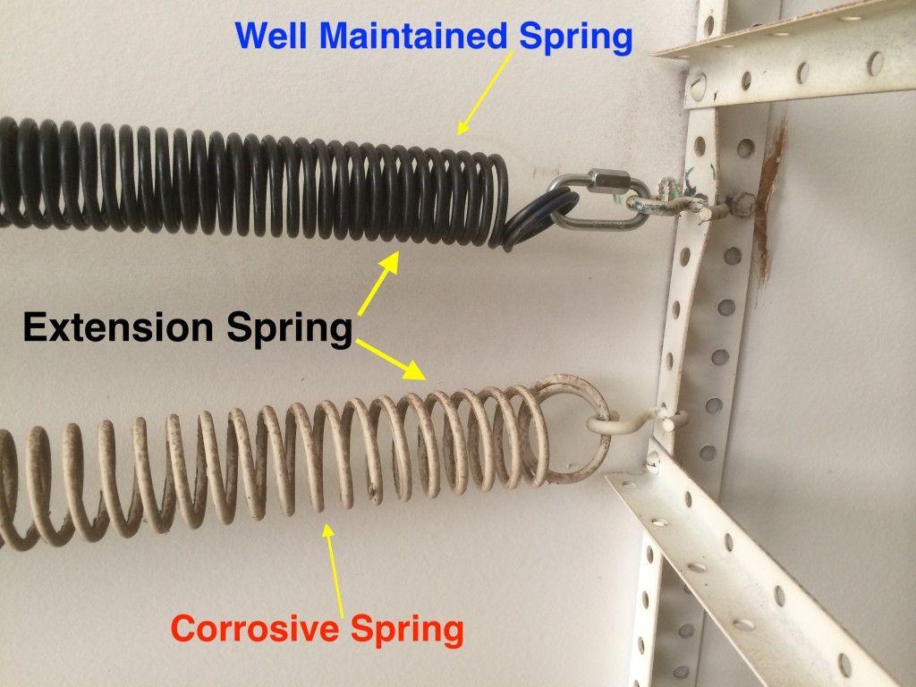 Best 25+ Torsion spring ideas on Pinterest | Garage door lubricant ...
