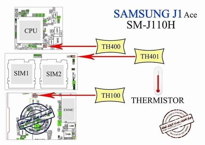 Bap Adl U0131 Kullan U0131c U0131n U0131n Samsung Panosundaki Pin
