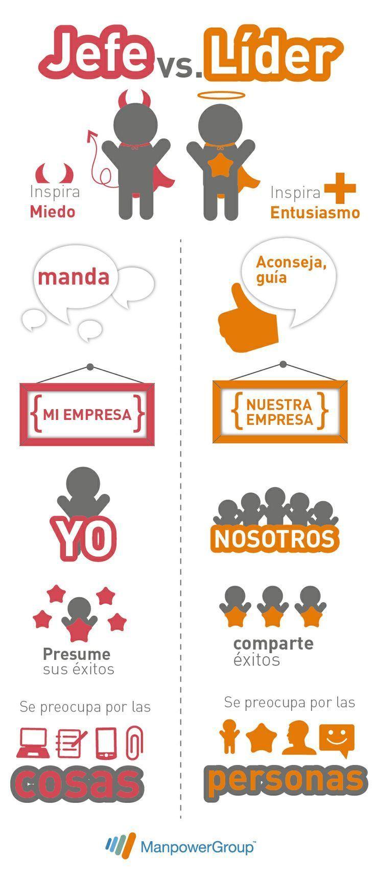 Las Amplias Diferencias Entre Un Jefe Y Un Líder Umayor Liderazgo Estudiantes Jefe Vs Lider Liderazgo Lider