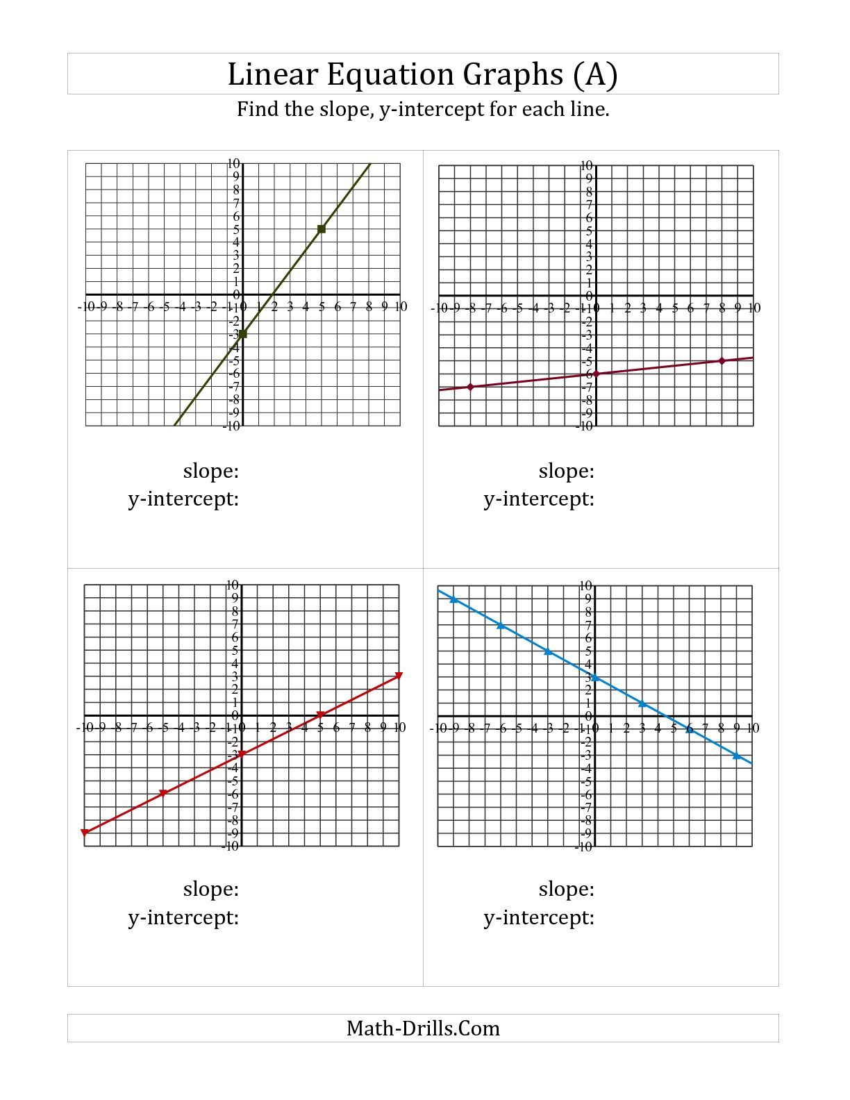 The finding slope and y intercept from a linear equation graph a the finding slope and y intercept from a linear equation graph a math worksheet from the algebra worksheet page at math drills ccuart Images