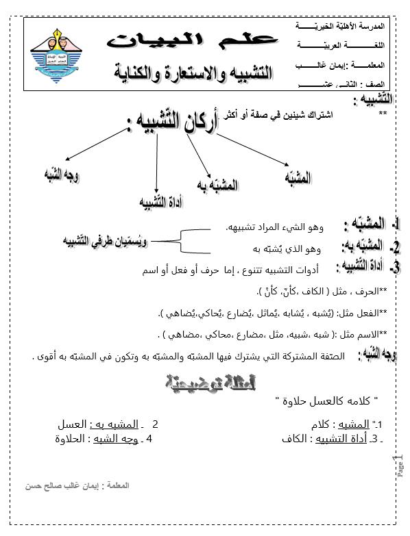 شرح واوراق عمل علم البيان للصف الثاني عشر مادة اللغة العربية