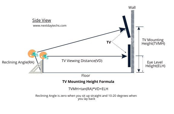 At What Height Should Your Flat Screen Be Mounted Nextdaytechs On Site Technical Services Wall Mounted Tv Mounted Tv Tv Height
