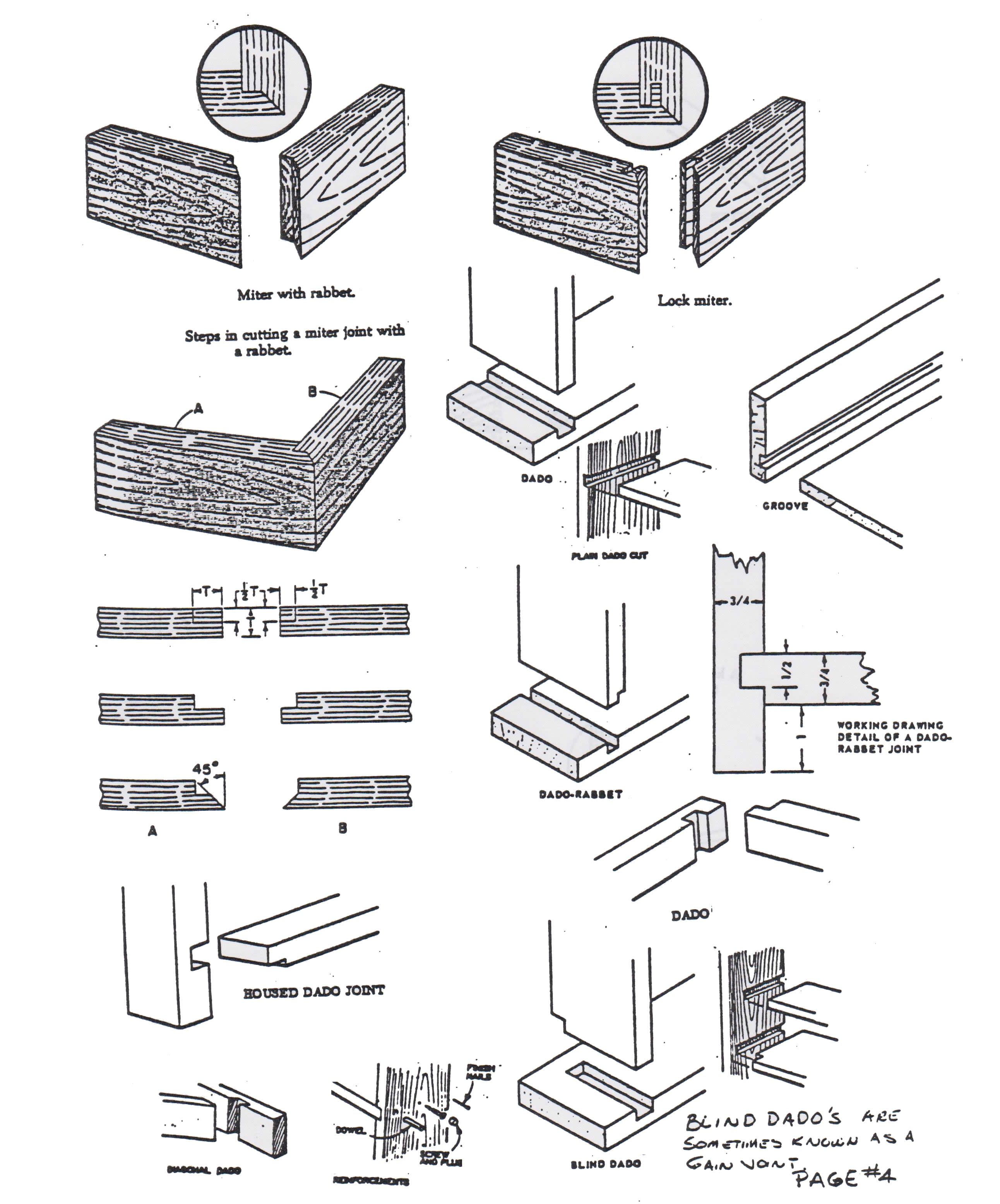 Wood Joints Sketches south.hinsdale86.org 2584 × 3112Search by ...
