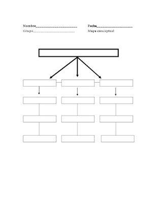Recursos para maestros de español: Mapa conceptual (en blanco)