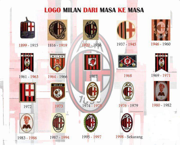 Sejarah AC Milan Dari 1899 hingga kini | Ac milan, Bola kaki, Sepak bola