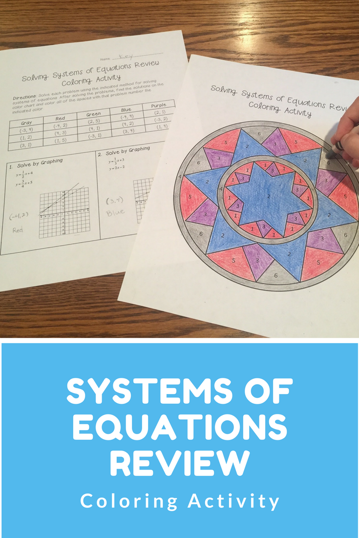Solving Systems Of Equations Review Coloring Activity Systems Of Equations Equations Color Activities [ 1102 x 735 Pixel ]