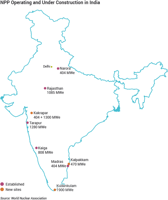 NPP Operating And Under Construction In India Map Society 社会 - Nuclear plants in india map
