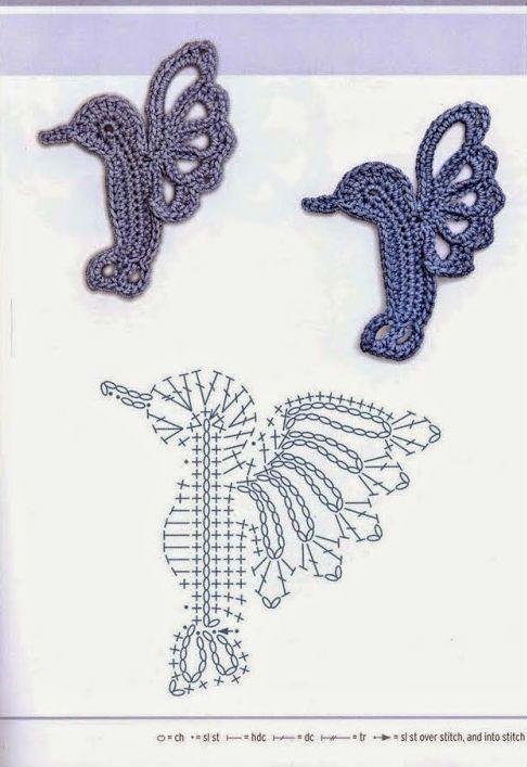 un colibri miniature au crochet | crocheted applique | Pinterest ...