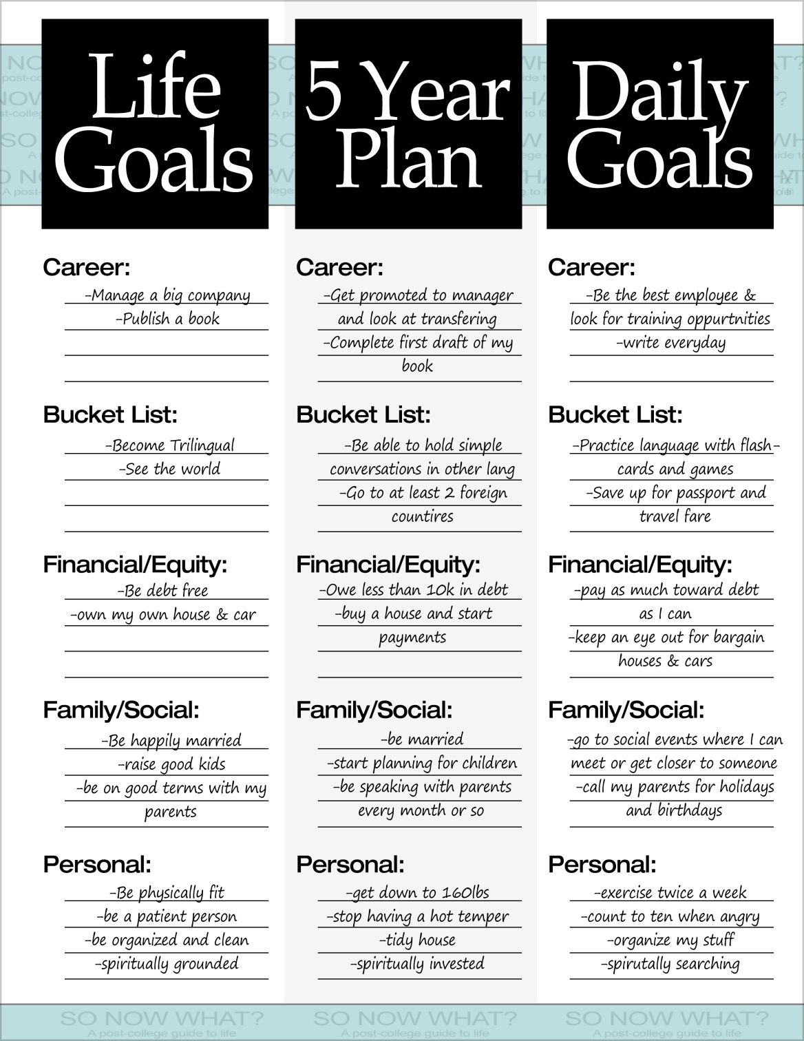 The 3 Steps To A 5 Year Plan