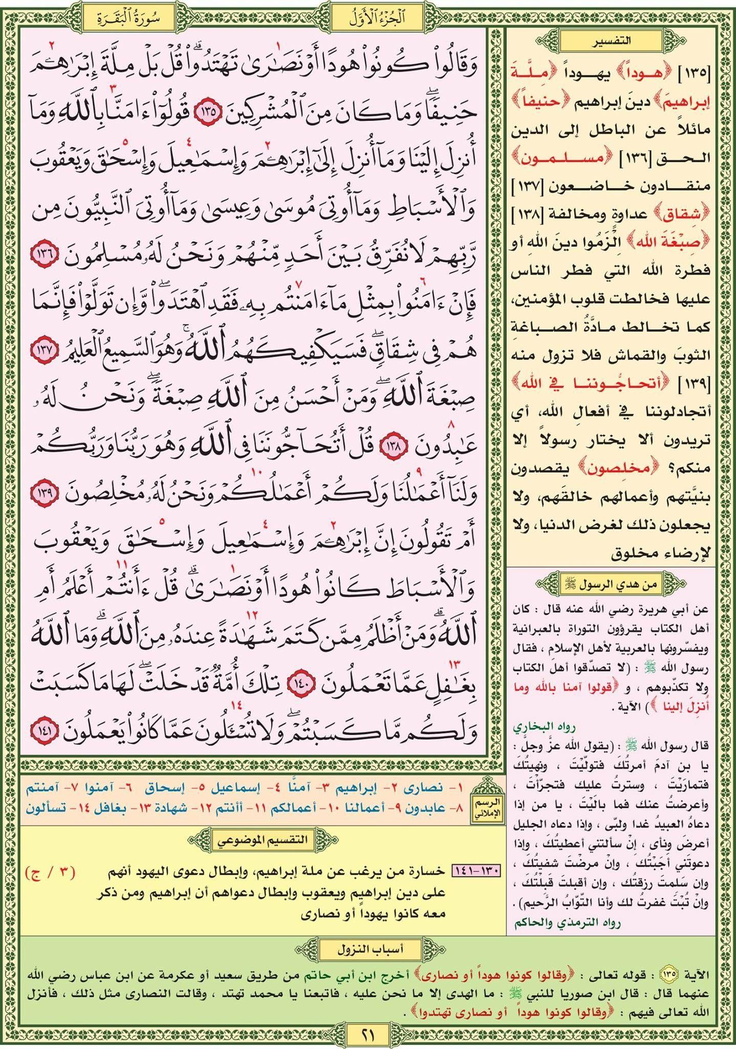 سورة البقرة صفحة رقم ٢١ مصحف التقسيم الموضوعي للحافظ المتقن Holy Quran Book Quran Book Quran Verses