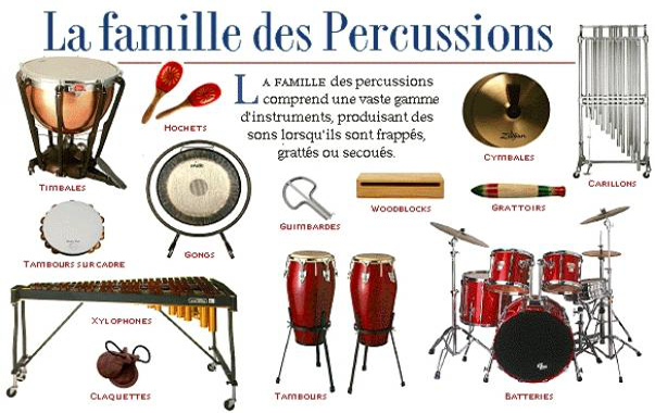 Epingle Sur Percussions
