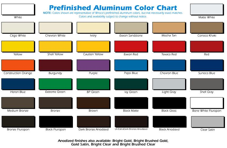 anodized aluminum anodized aluminum colors oxidized metals - sample conduit fill chart